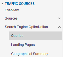 Google Analytics SEO image